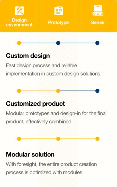 Modular platform concept from hema electronic GmbH