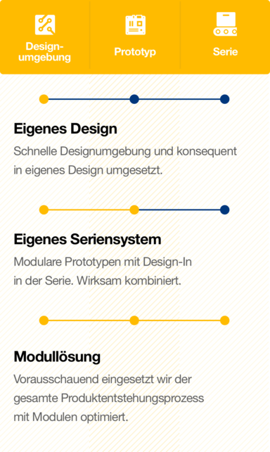 Modulares Plattformkonzept: vom Design über Prototyp bis hin zur serienfertigen Modullösung