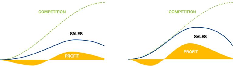 Modular platform concept FPGA-based embedded vision systems