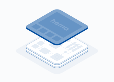 Modulares Plattformkonzept Ebene 3 Software und Anwendung
