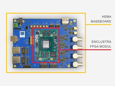 hema mainboard with Enclustra FPGA module
